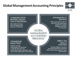 SIDREA CoGest Global Management Accounting Principles rev1
