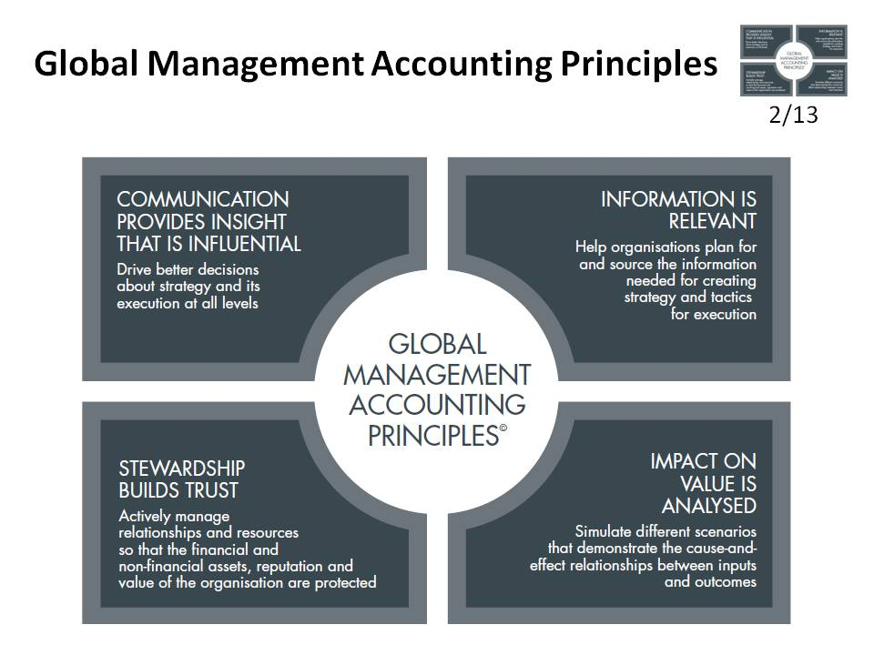 global management accounting principles pdf